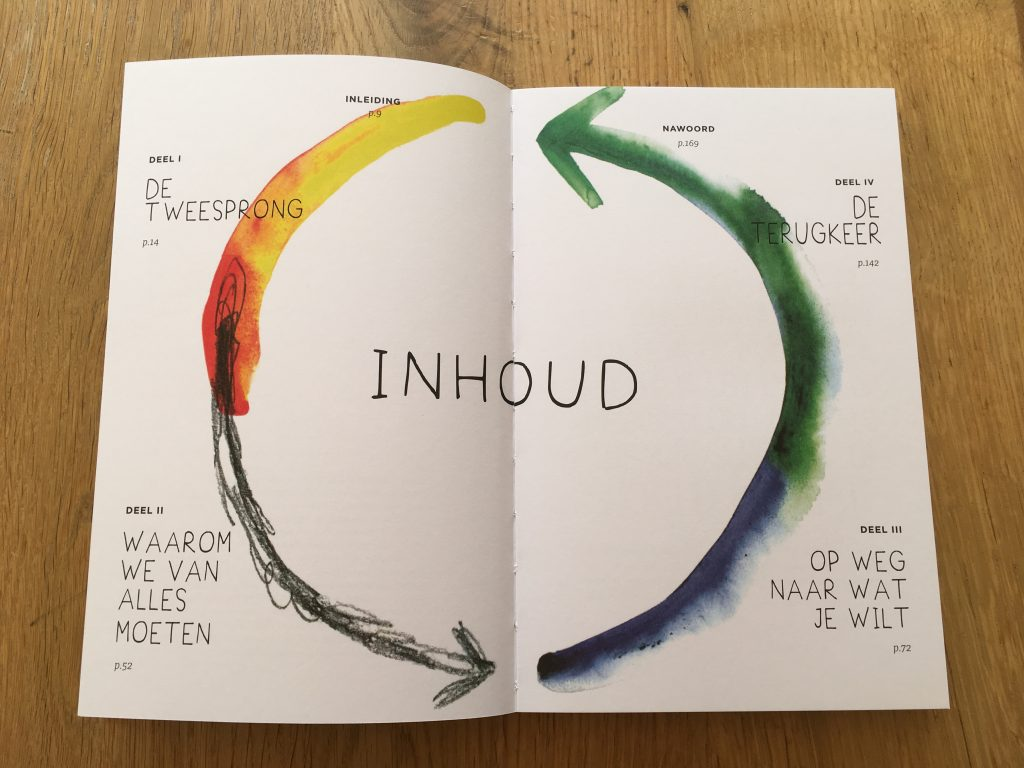Yvonderweg - Op de tweesprong van moeten en willen - Inhoudsopgave